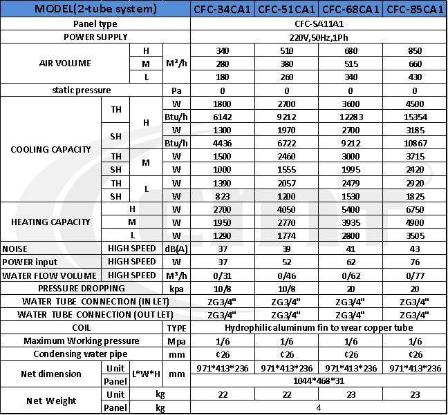 جدول فنی فن کویل کاستی یک طرفه
