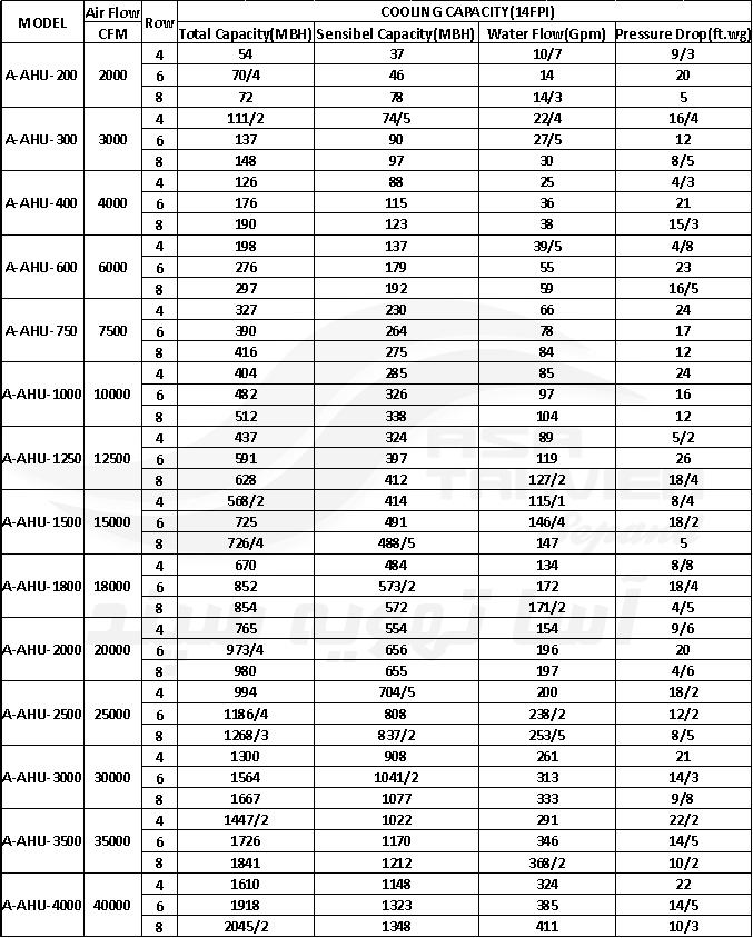 جدول هواساز