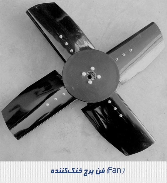 فن برج خنککننده (Fan)